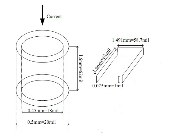 printed circuit design tutorial  h  via